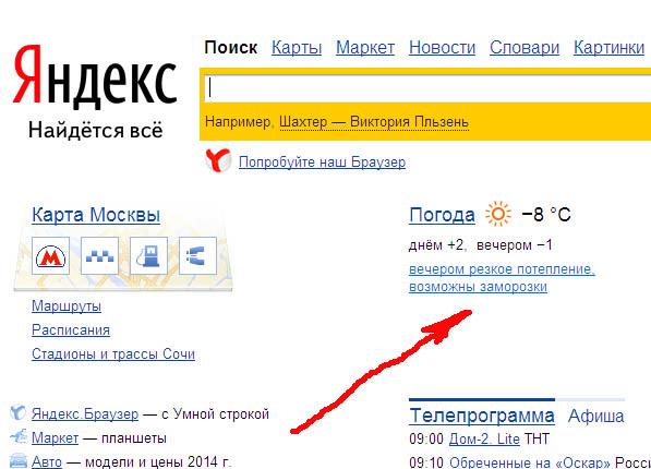 Предсказание от Яндекса